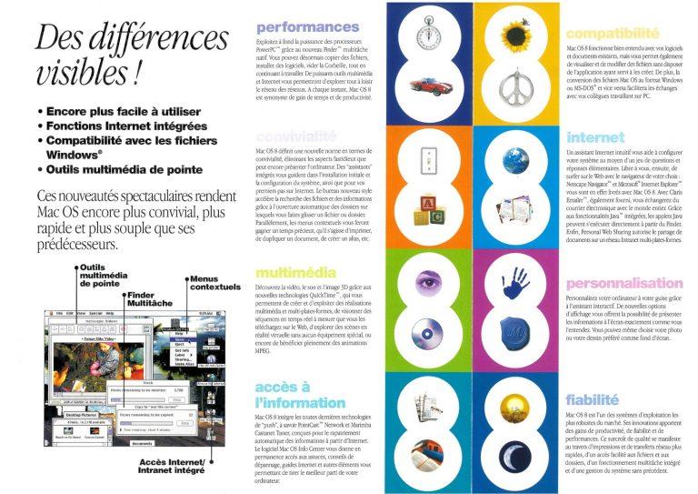 La brochure de MacOS 8 par Claris (français))