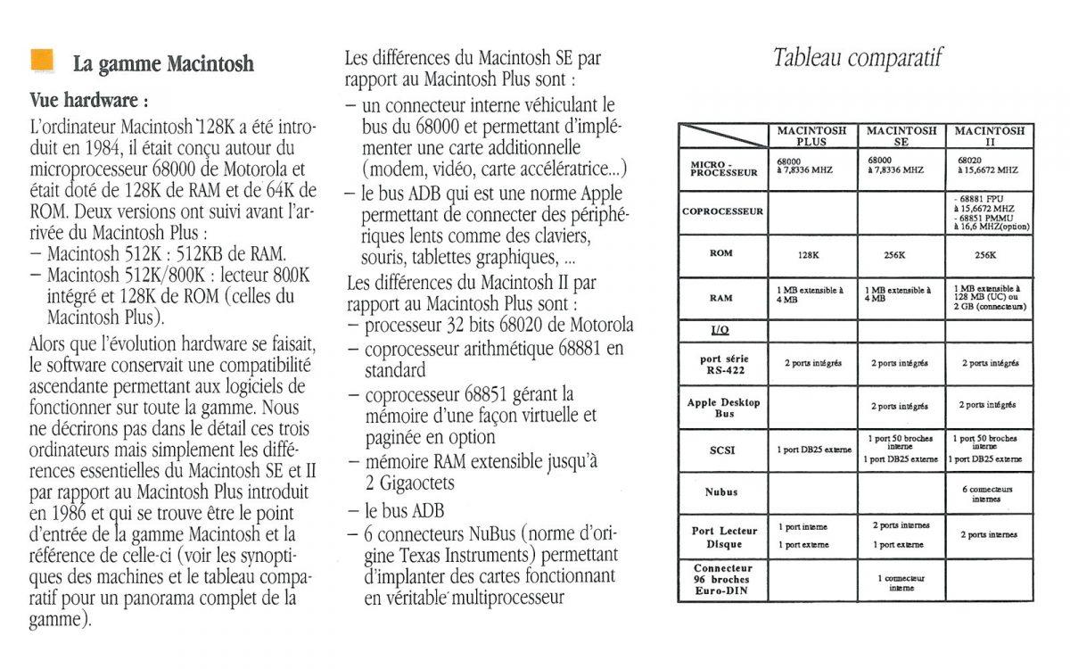 Macintosh II max ram : 2 GB !