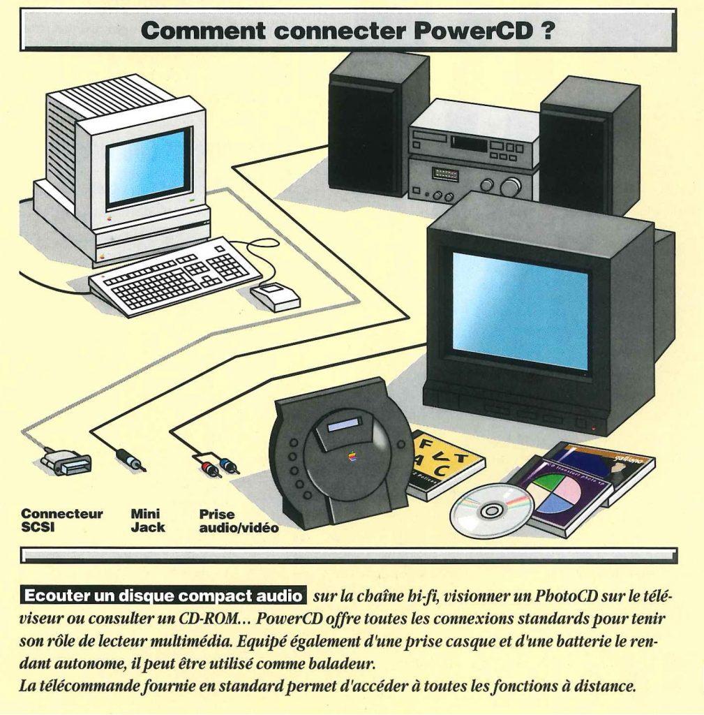 Le PowerCD d'Apple