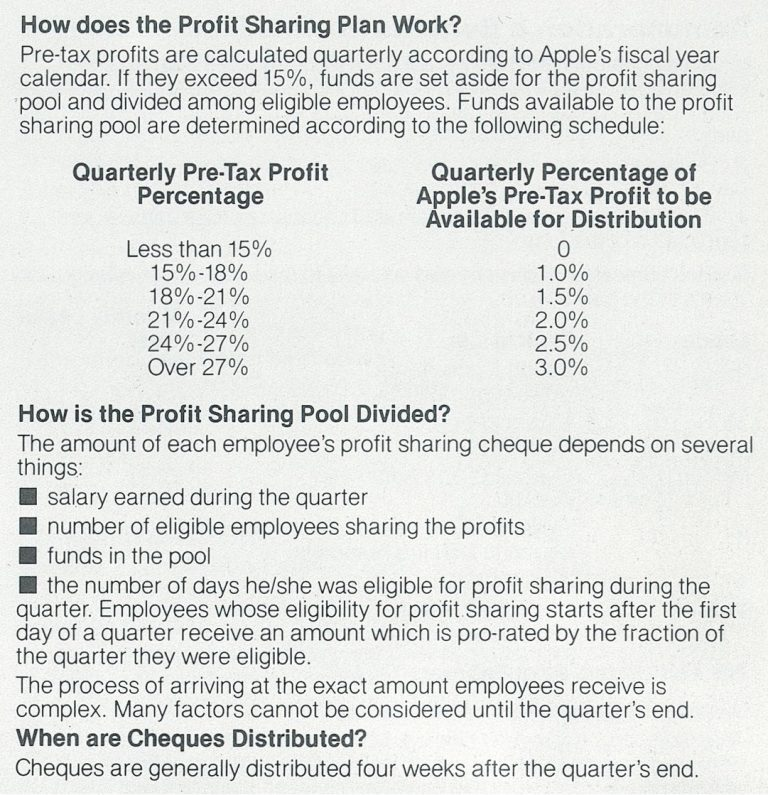 Apple 1984 profit sharing Plan