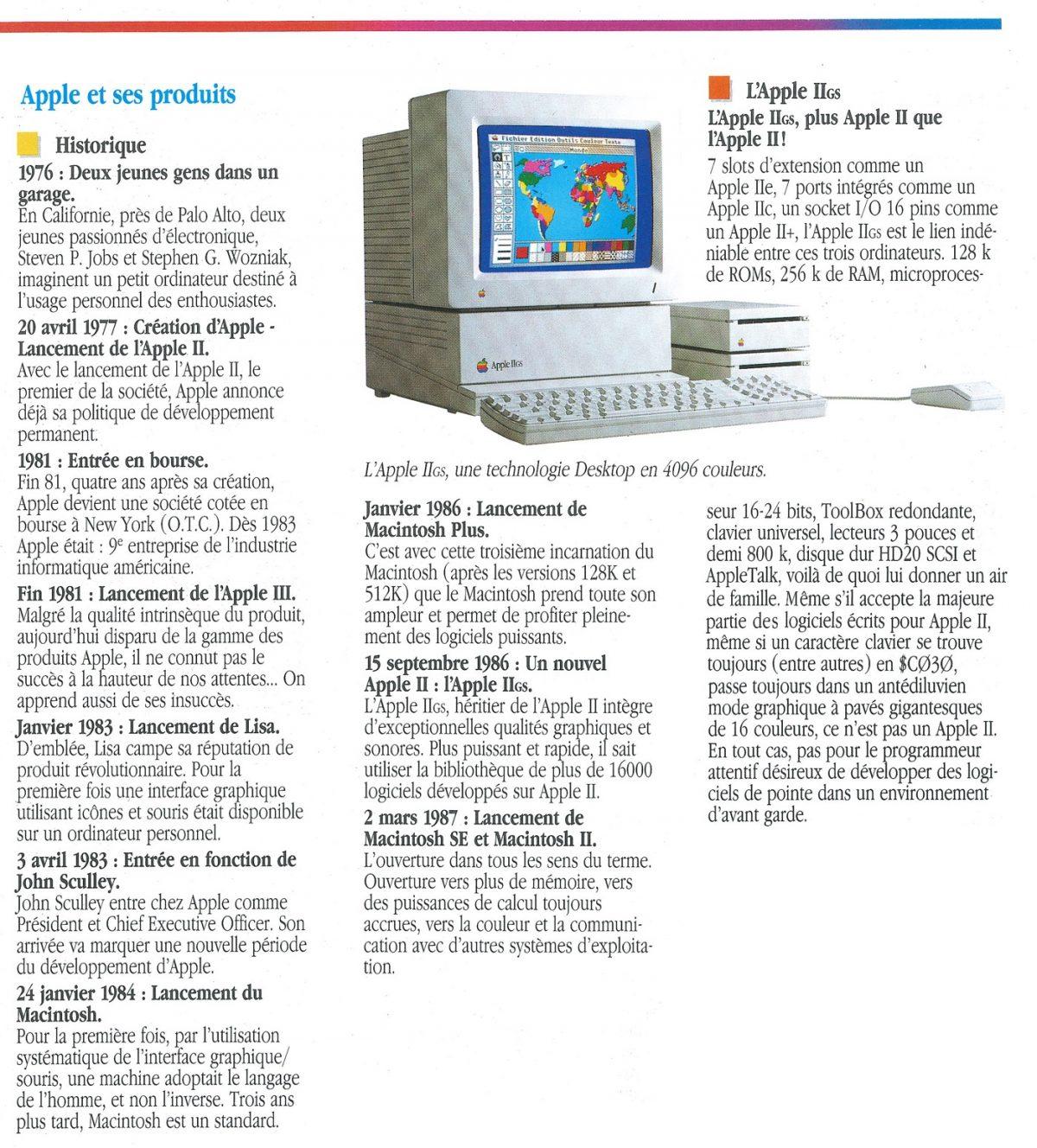 Historique Apple en 1987