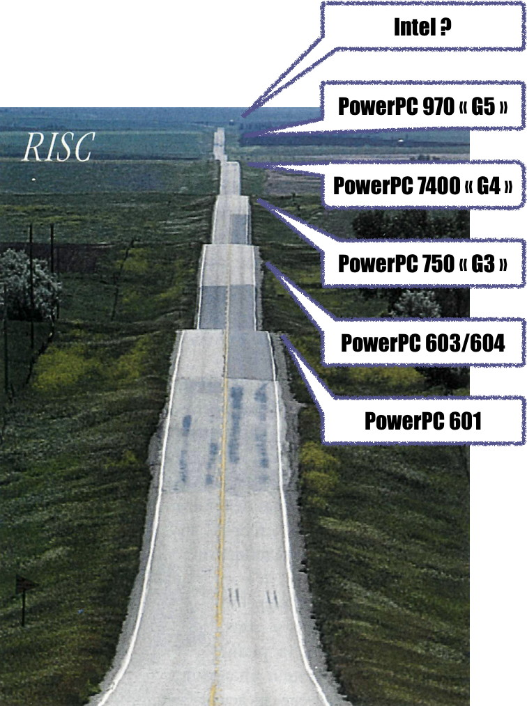Apple RISC road to the future