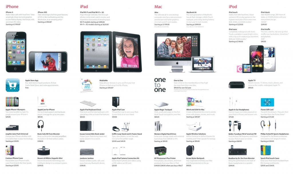 Apple Gift Guide Holiday 2010