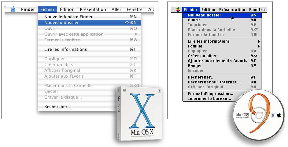 Mac OS 9 et MacOS X Raccourcis claviers