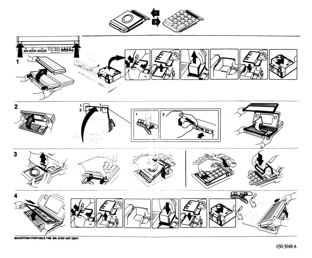 Apple Macintosh Portable Trackball Nuemrci Keypad Exchange Manual
