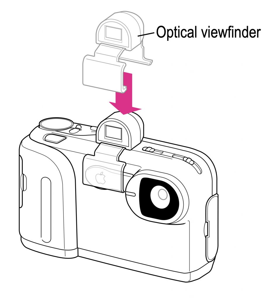 Apple Quicktake 200 optical viewfinder