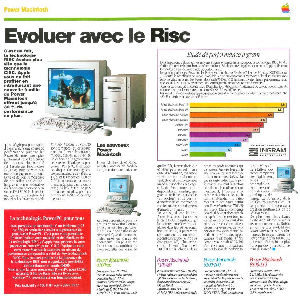 1995 Apple News : RISC PowerPC vs CISC Pentium