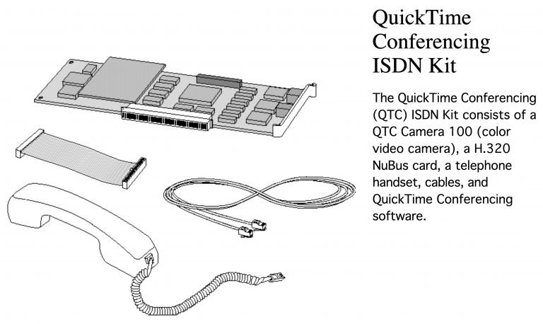 QuickTime Conferencing Kit ISDN